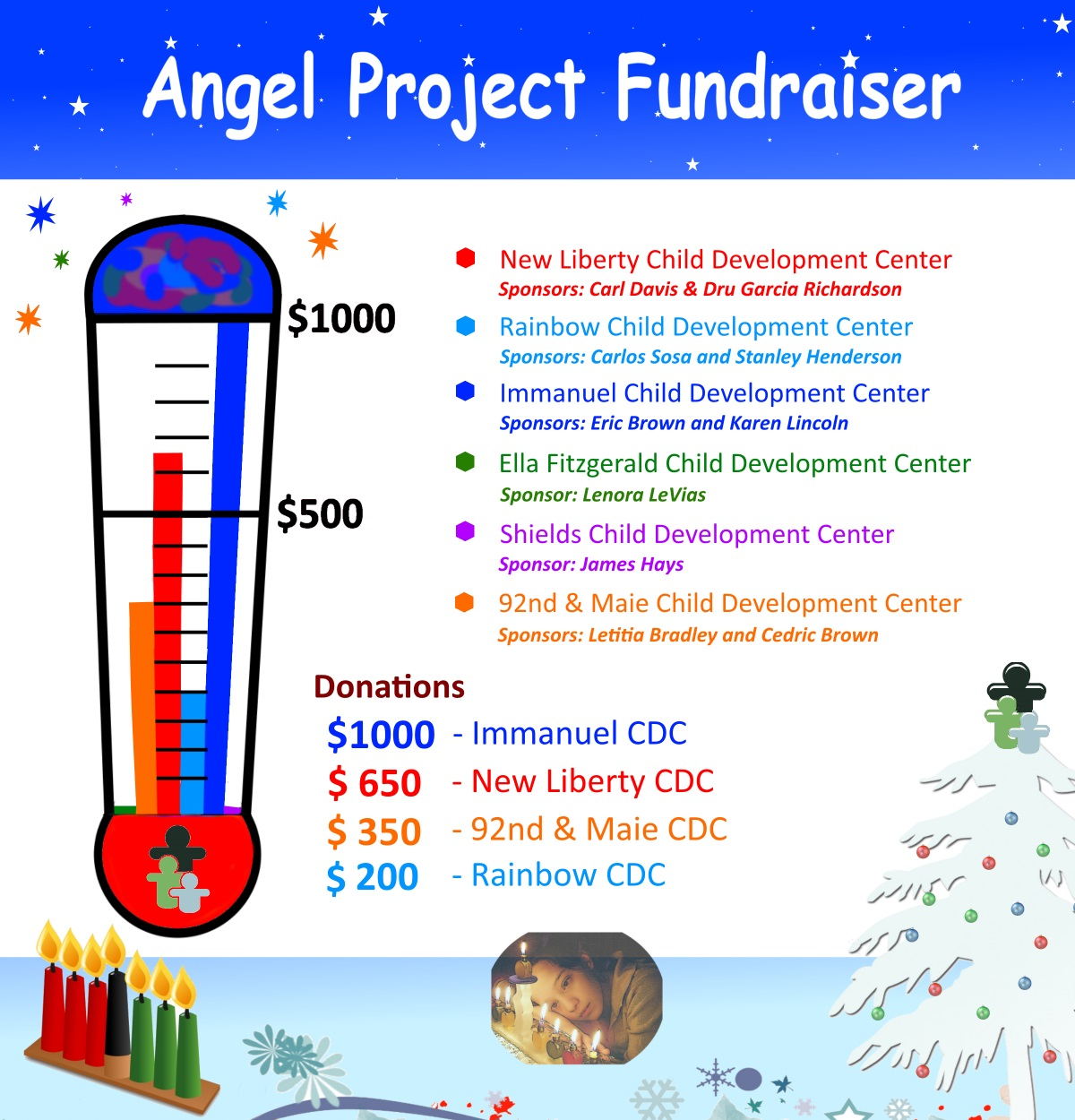 Angel Fundraiser Final4